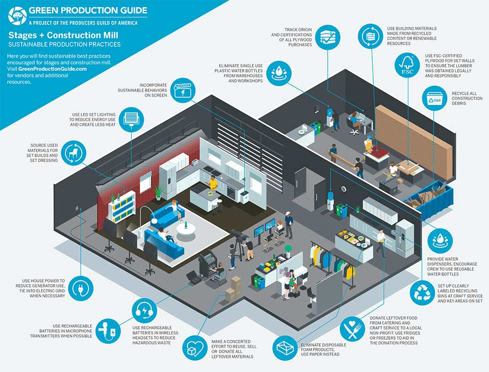 Sustainable-Production-Infographics_GPG_